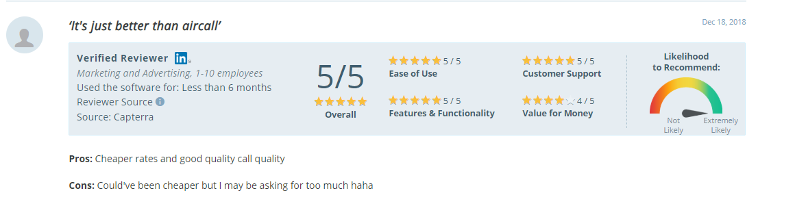 Verified Customer From Linkedin