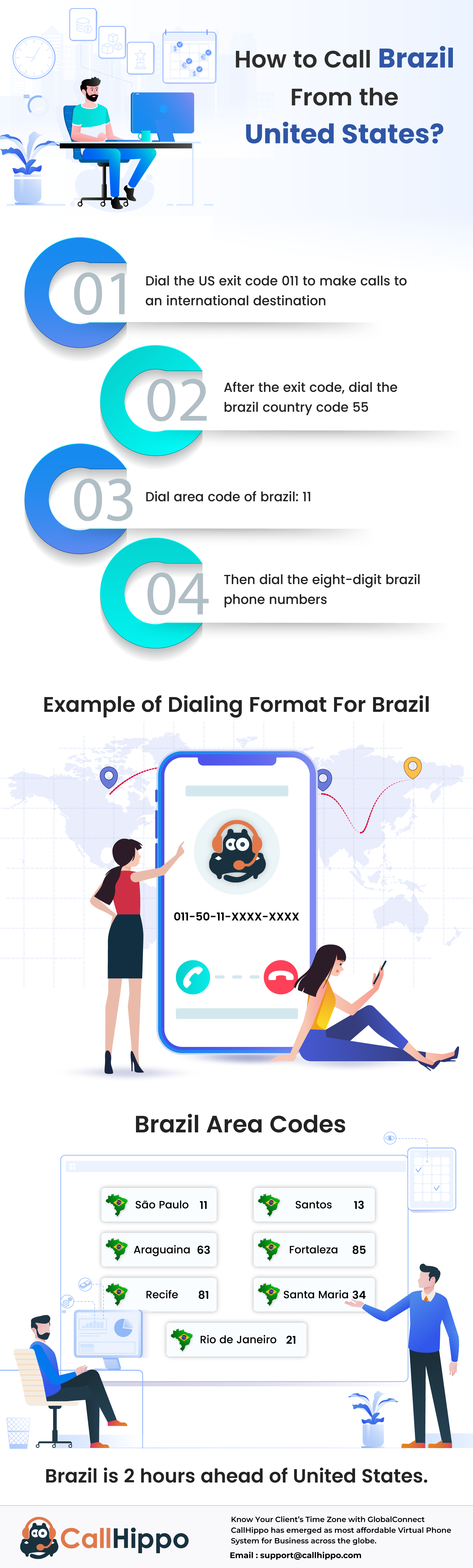 How-to-Call-Brazil-From-the-United-States