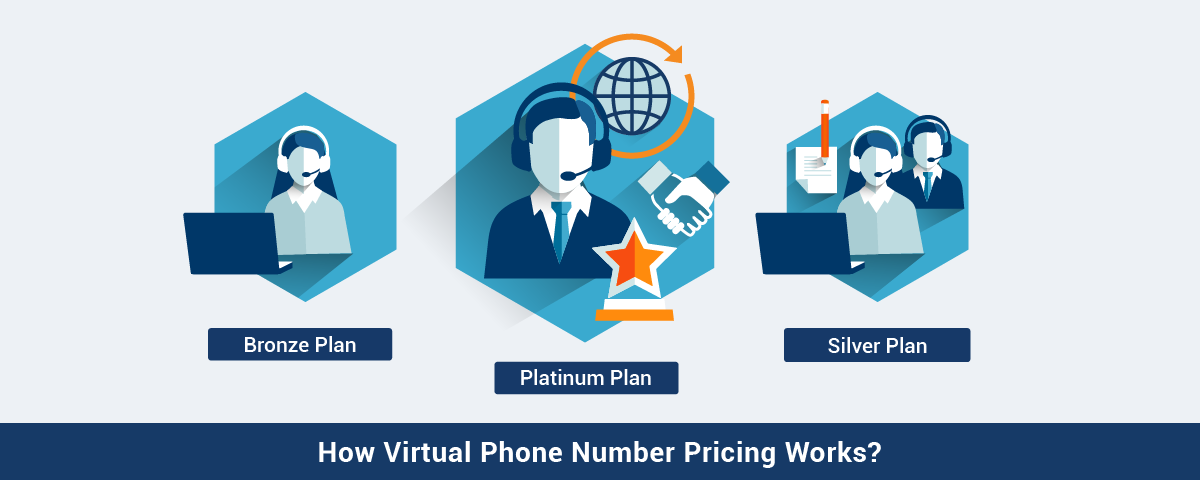 Virtual Phone Number Pricing CallHippo