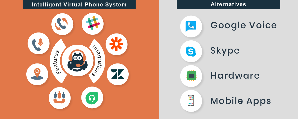 CallHippo Defeats the Leading VoIP Solutions