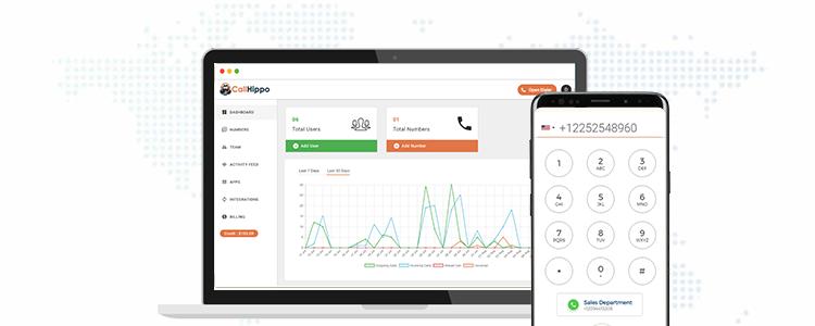 CallHippo Virtual Phone System