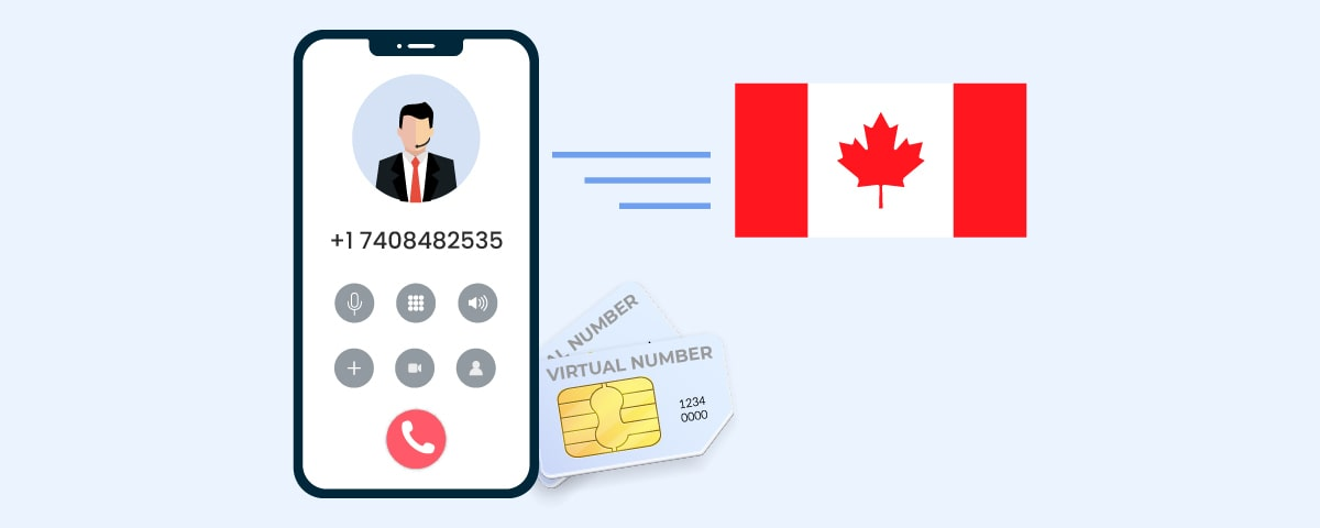 Power of Canada Virtual Number