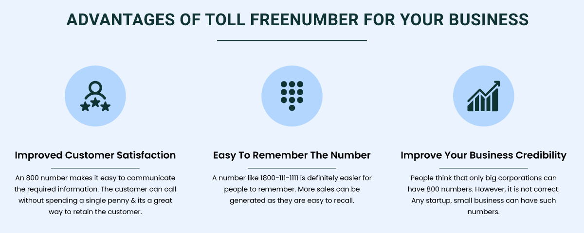 Advantages of toll free number