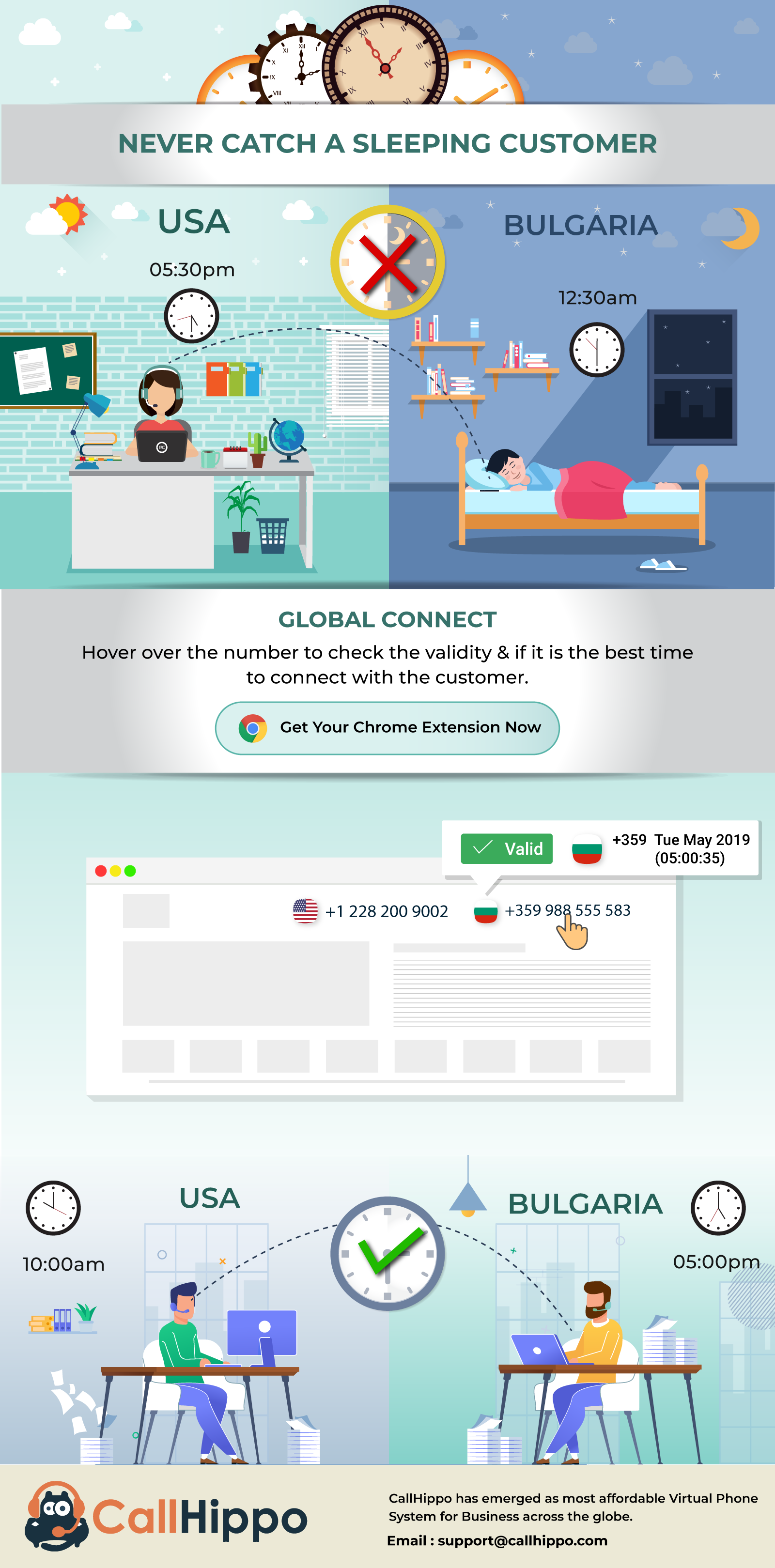 [Infographic] GLOBAL CONNECT- CallHippo