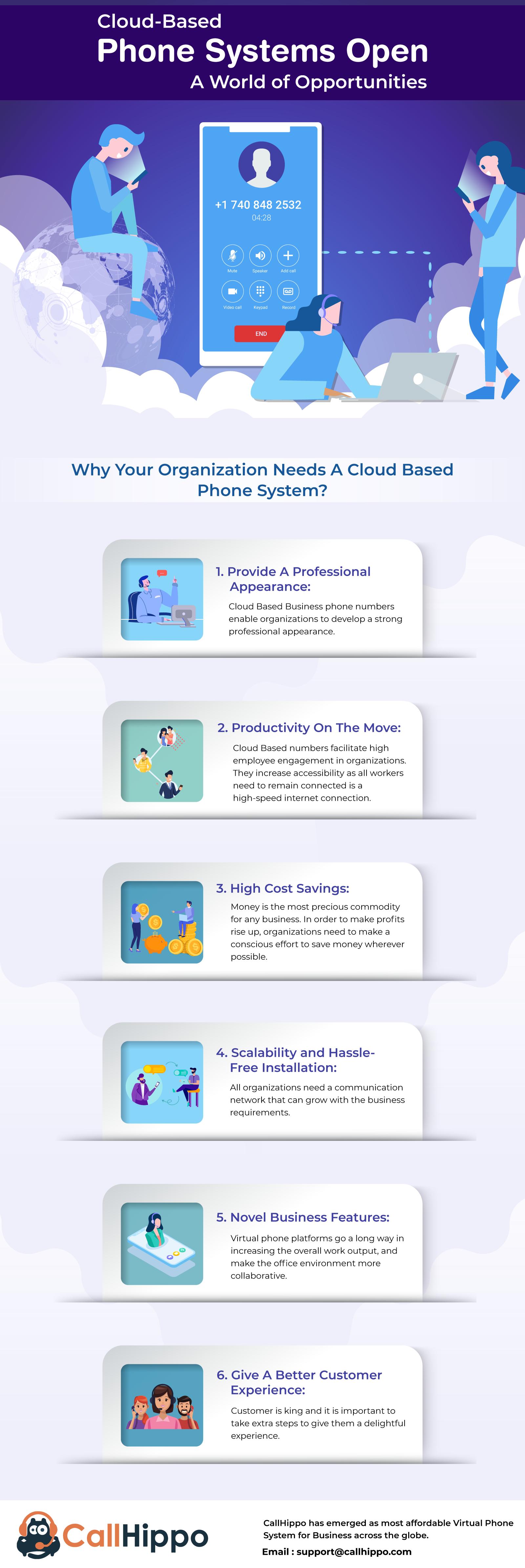 CallHippo- Infographic