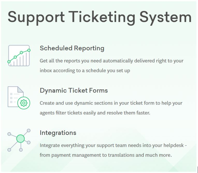Support Ticketing System