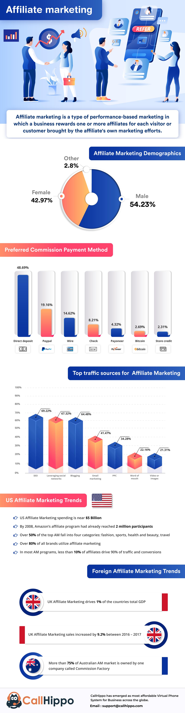 Affiliate-Marketing-Infographics