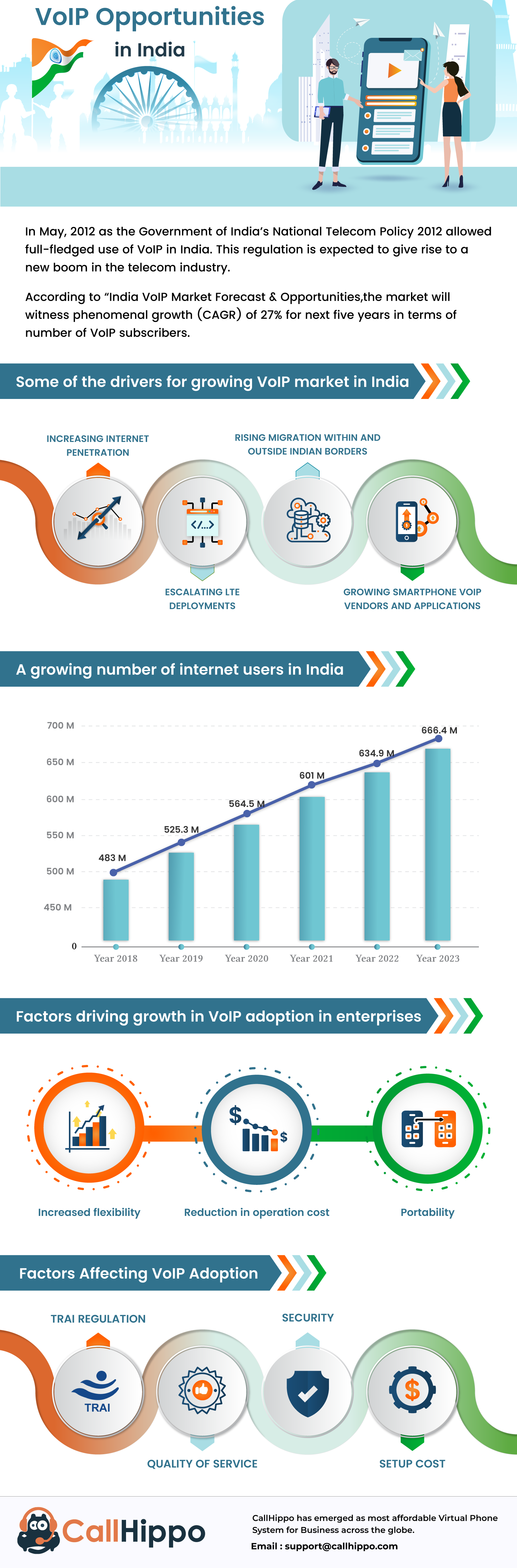 VoIP-Opportunities-in-India