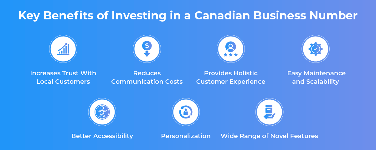 Benefits of investing in a Canadian business number