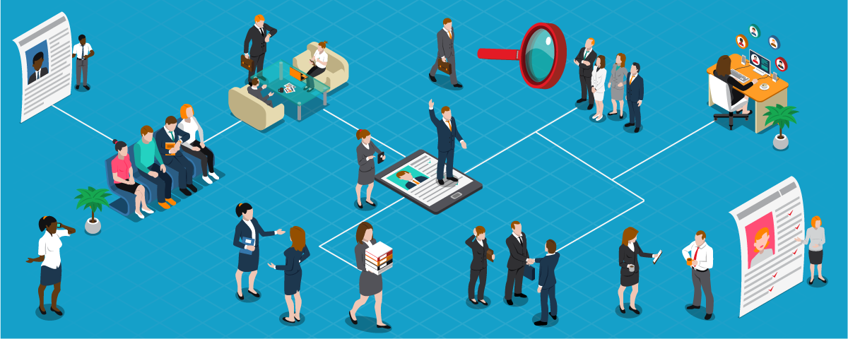 what-is-workforce-management-wfm-and-why-it-is-important