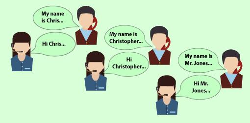 Effective Ways to Build Customer Rapport