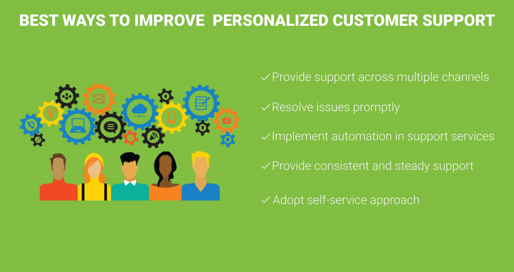improve personalized customer support