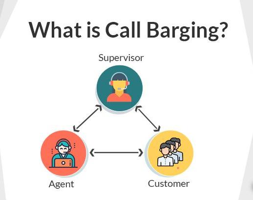 Call Barging
