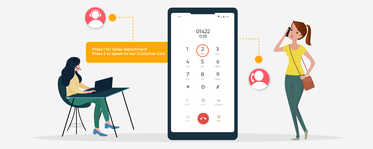 How call routing works?