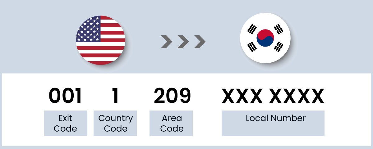 How-to-Call-US-from-South-Korea-middle-2