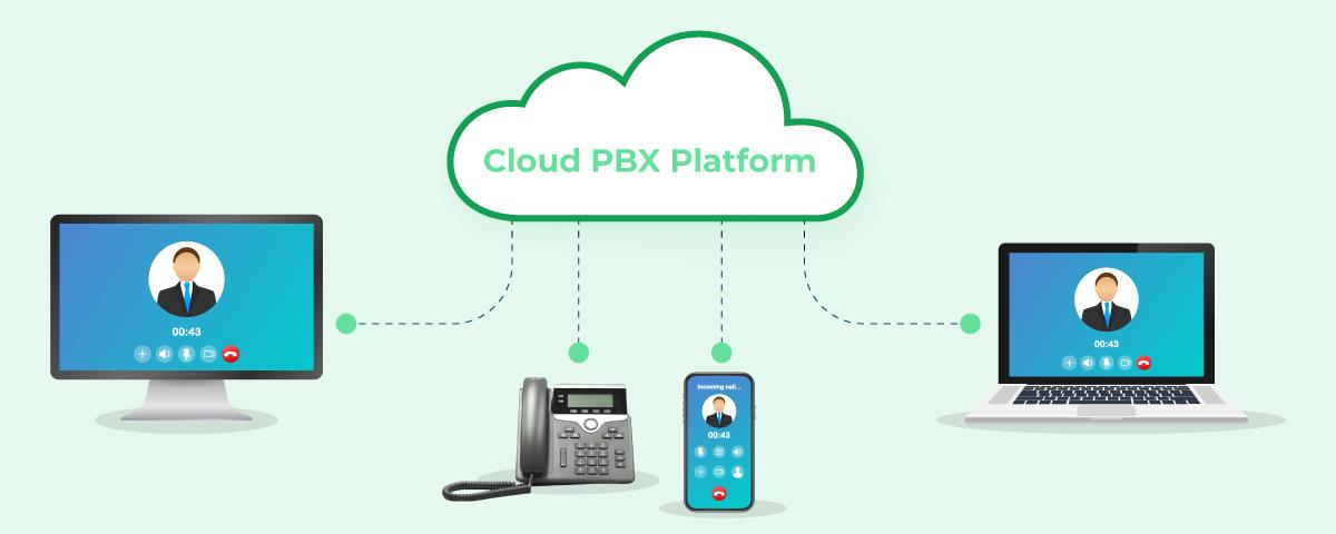 Cloud PBX Platform