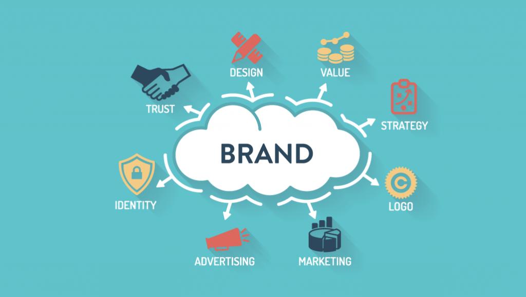 Create Brand Image