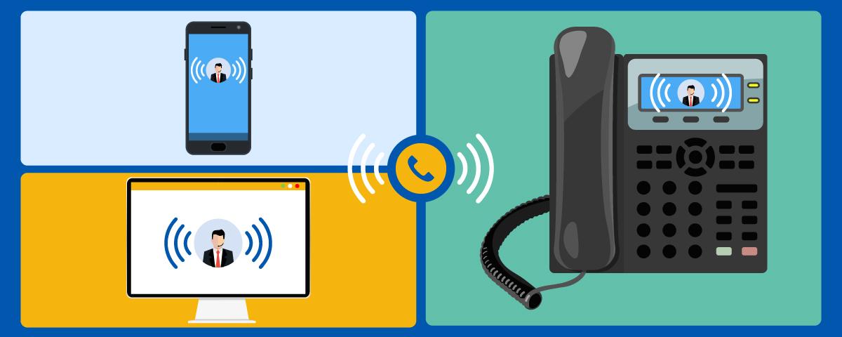 Working of US Virtual Phone Number