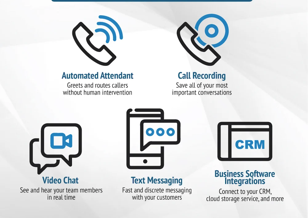 Features of Virtual Phone System