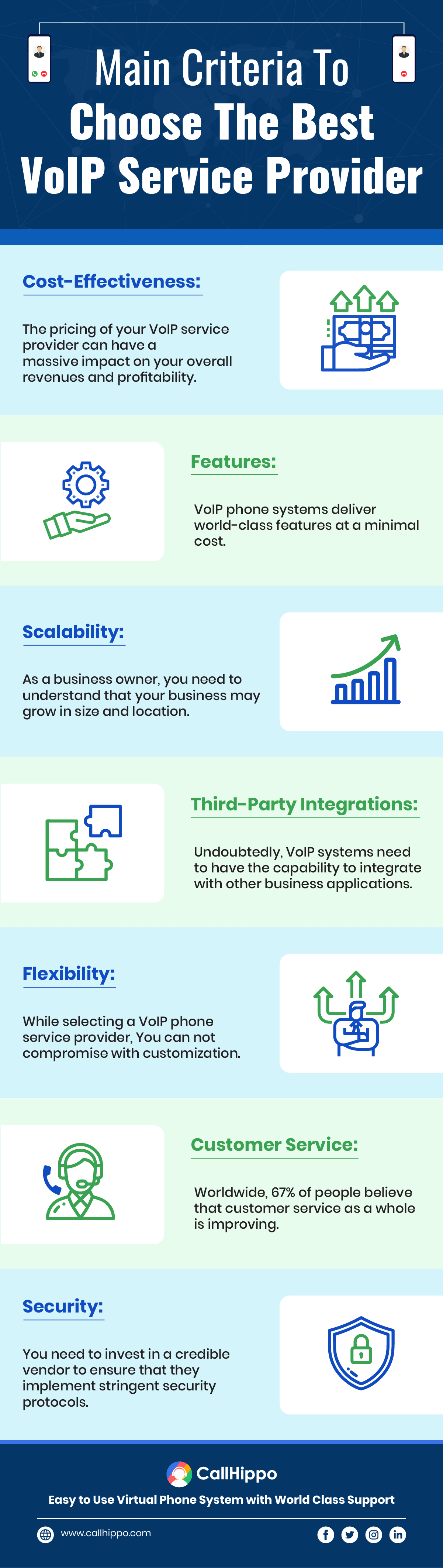 Infographic Main Criteria To Choose The Best VoIP Service Provider