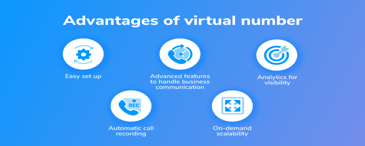 advantages of Virtual phone