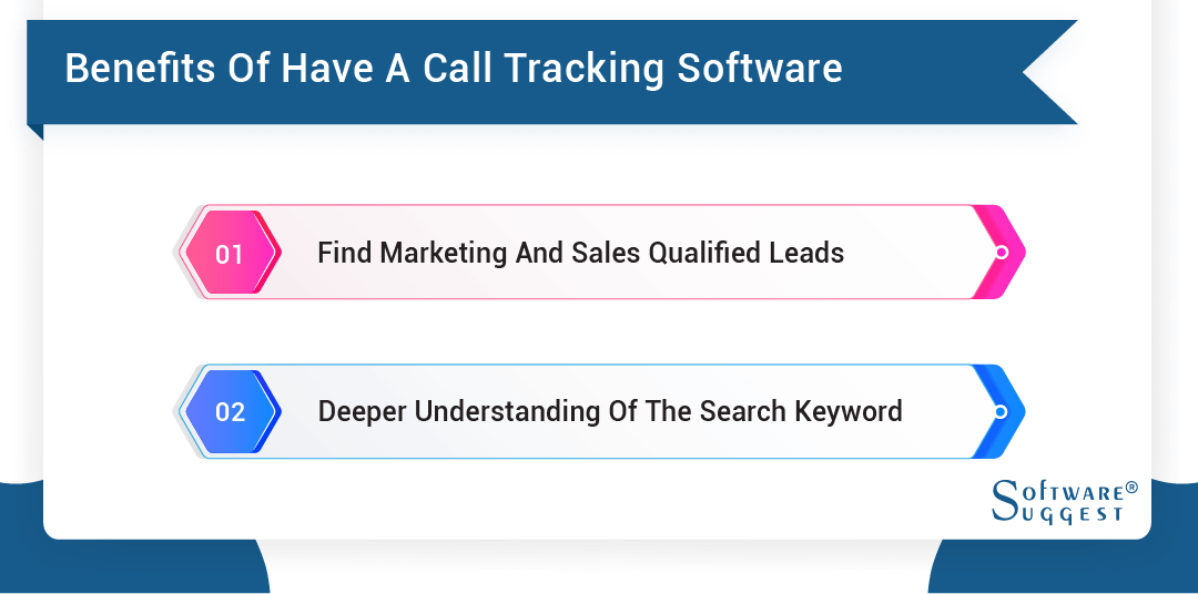 Benefits Of having a call tracking software