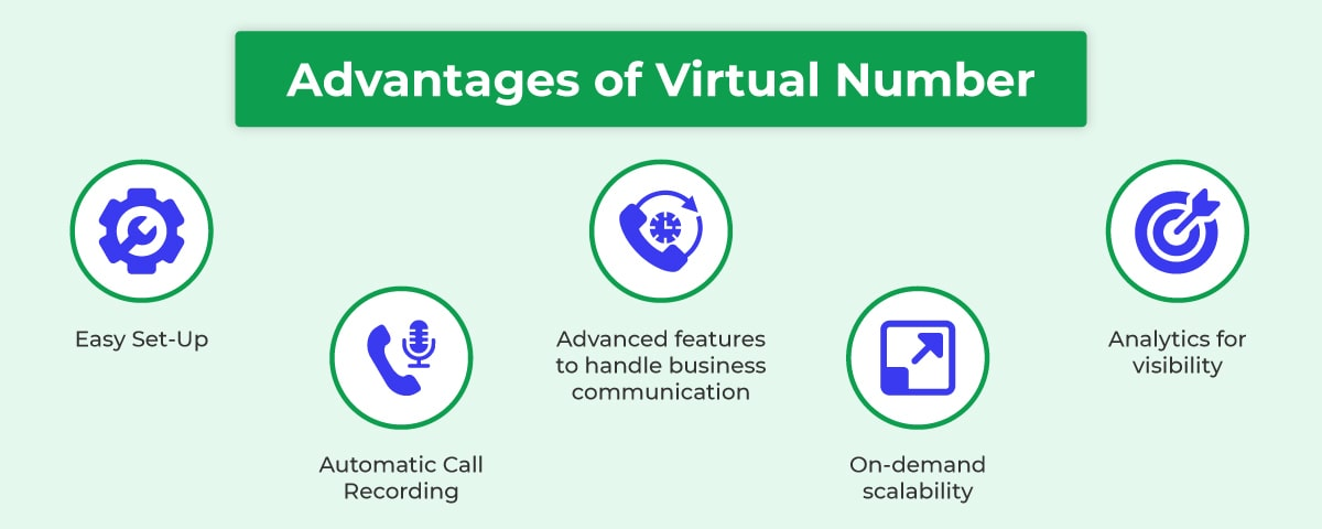 Advantages of Virtual phone number