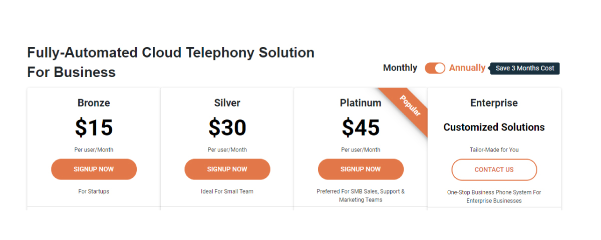 Pricing of Canadian virtual phone number