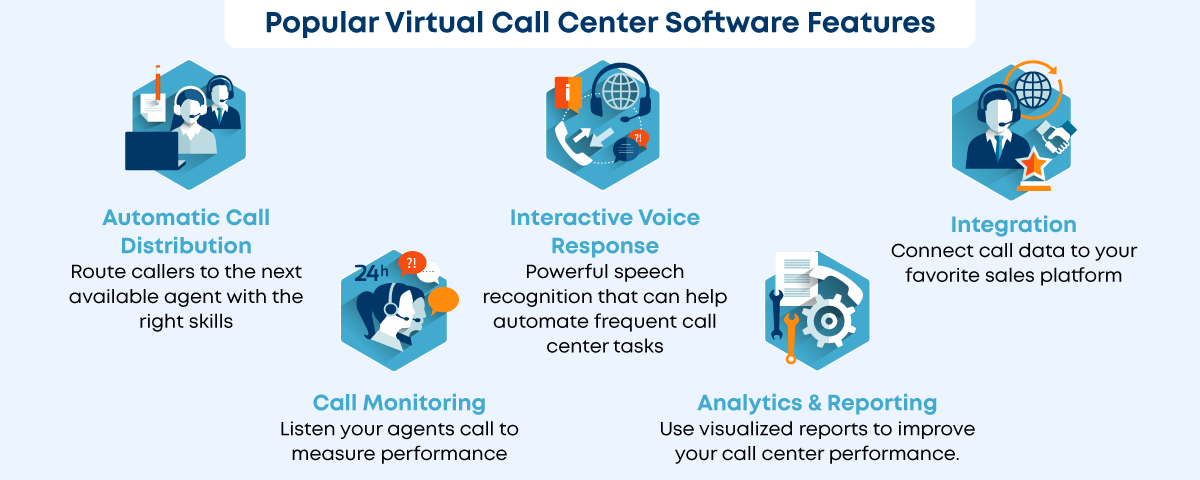 Features of virtual call center software