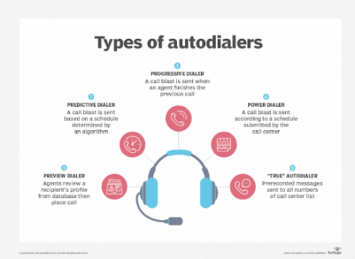 Types of autodilaer2