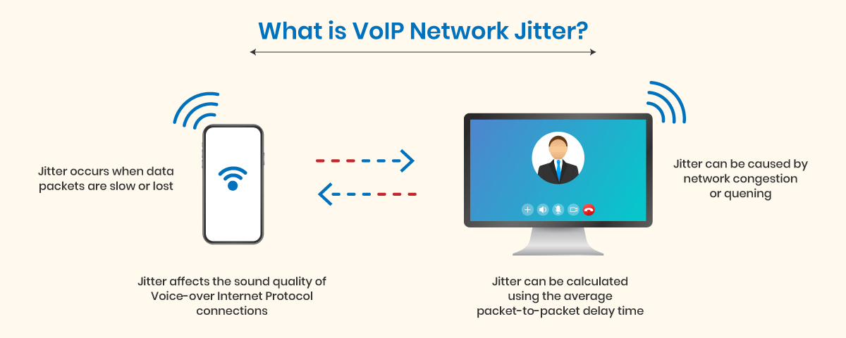 what is VoIP jitter