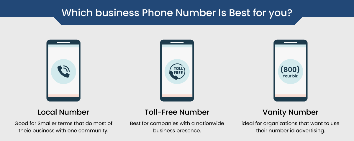 voip number suited for your business