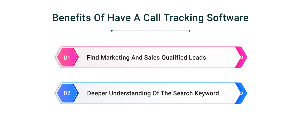 Benefits of having call tracking software