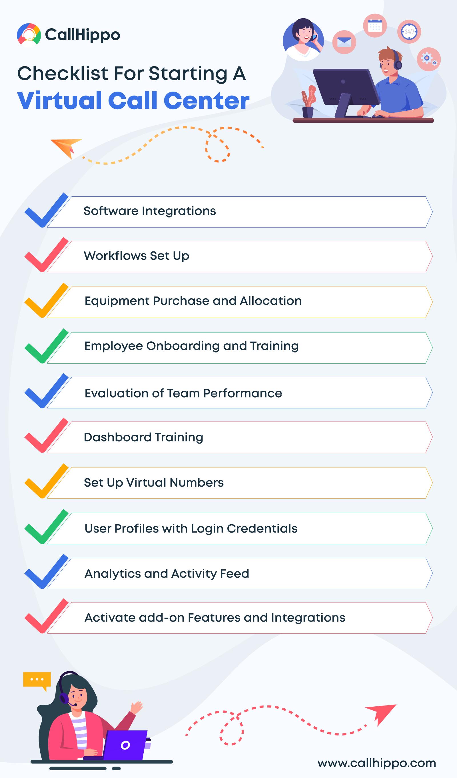 Checklist for starting a virtual call center