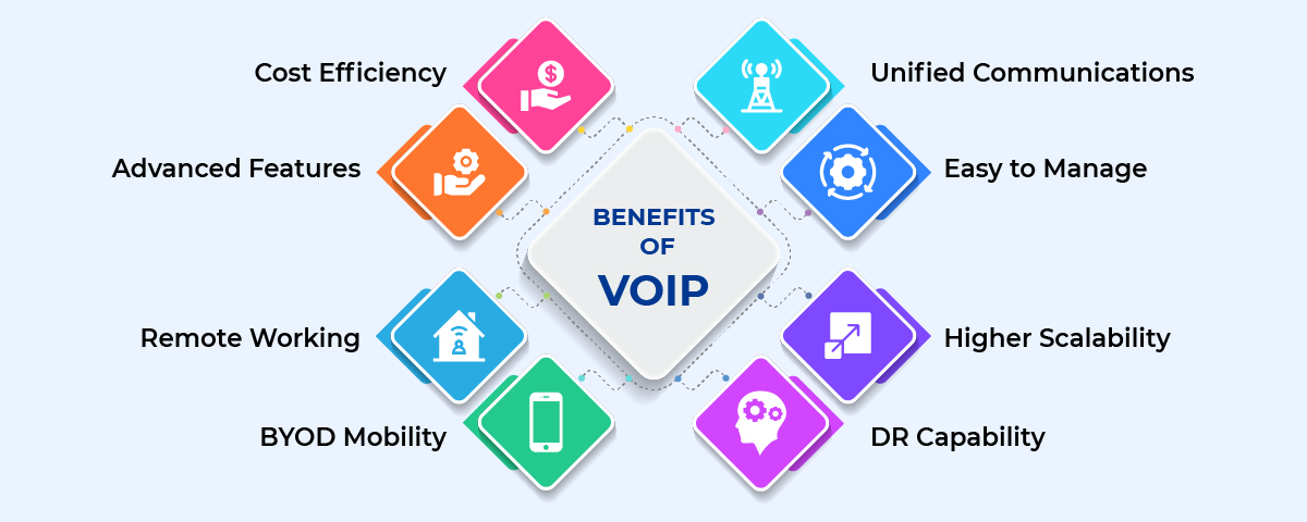 Benefits of VoIP phone system