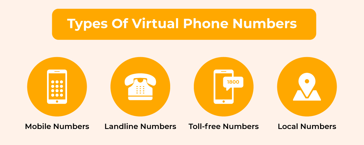 Types of virtual phone number