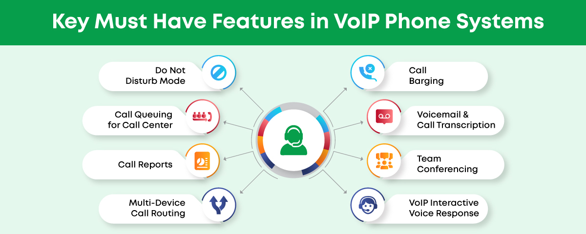 Key VoIP Features