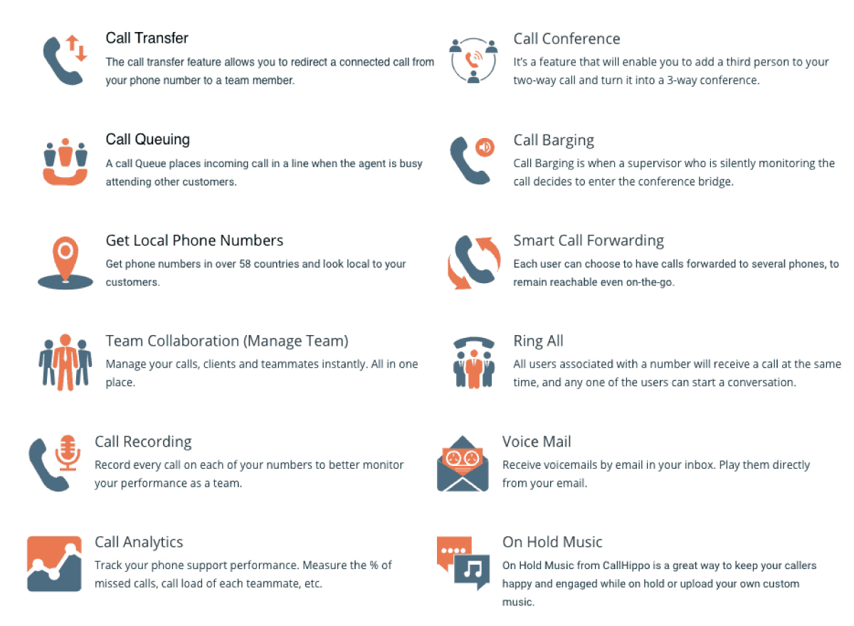Top features of VoIP phone system