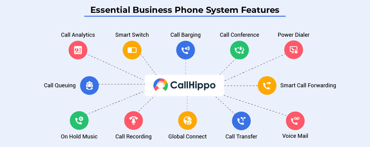 business phone system features