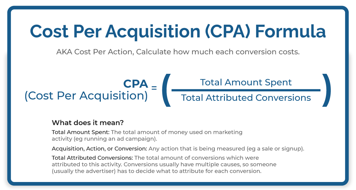 How to calculate cost per acquisition?