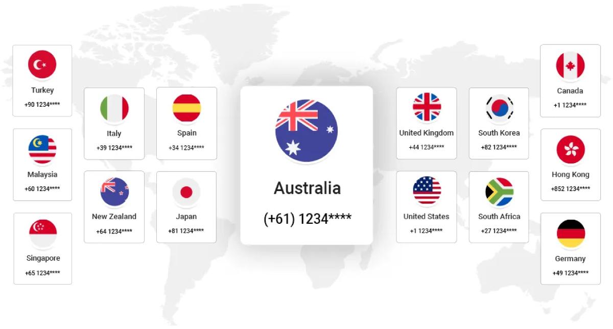Australia virtual phone number