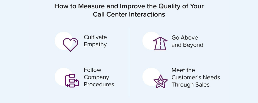 How to improve call center performance?