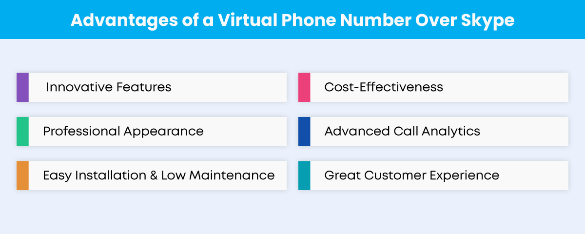 Advantages of a Virtual Phone Number Over Skype